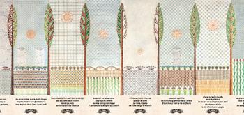 Image livre zigzag-cerealites-climatique-almanach-solaire-dagriculture-compare