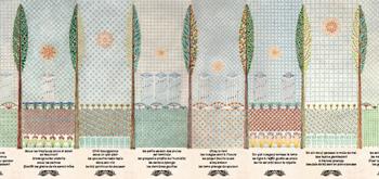 Image livre zigzag-cerealites-climatique-almanach-solaire-dagriculture-compare 2